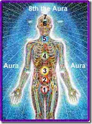 Aura- alex gray