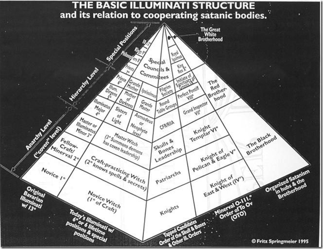 pyramid_of_satan1